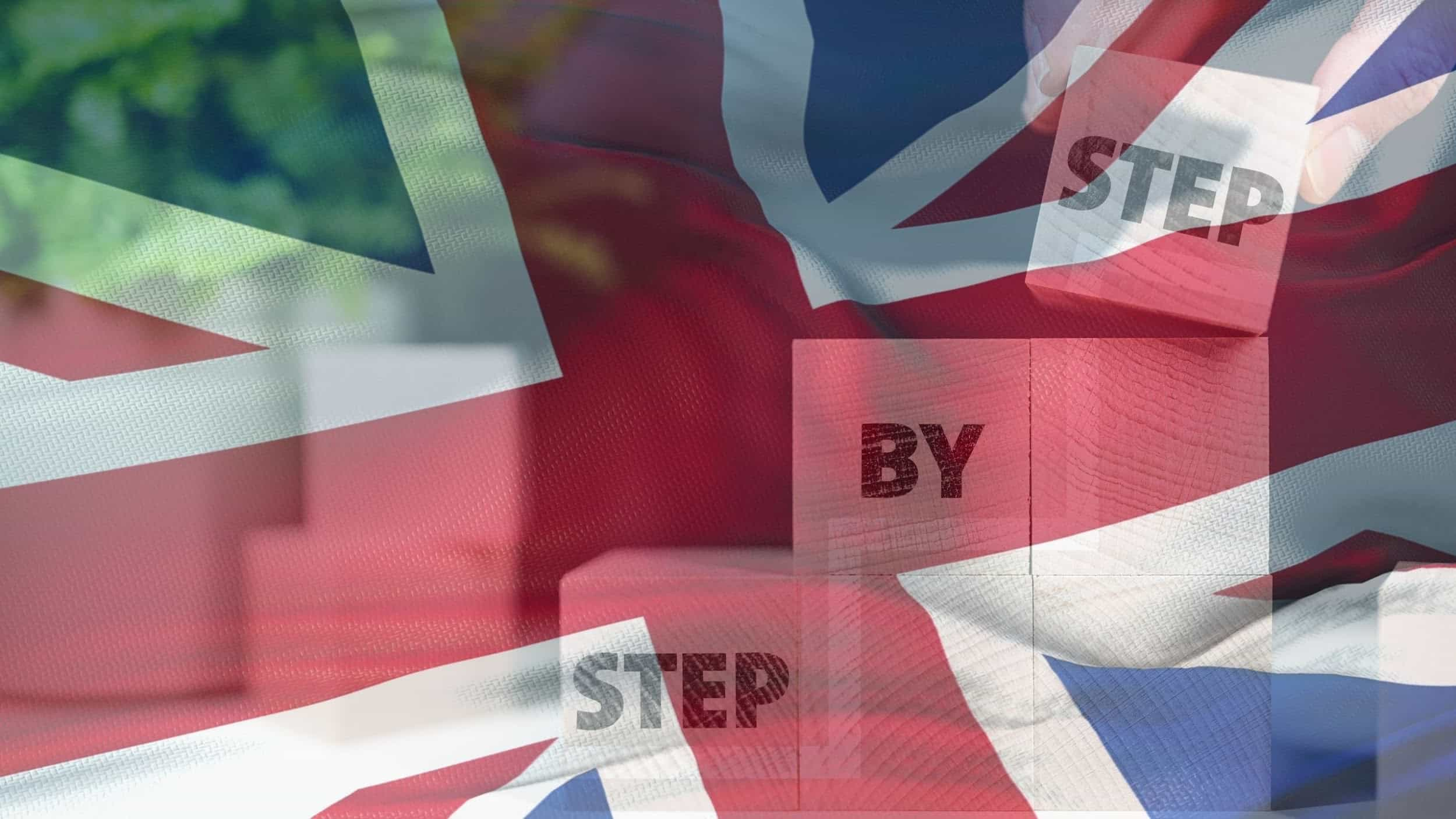 STEP BY STEP GUIDE TO STARTING A BUSINESS AFTER BREXIT