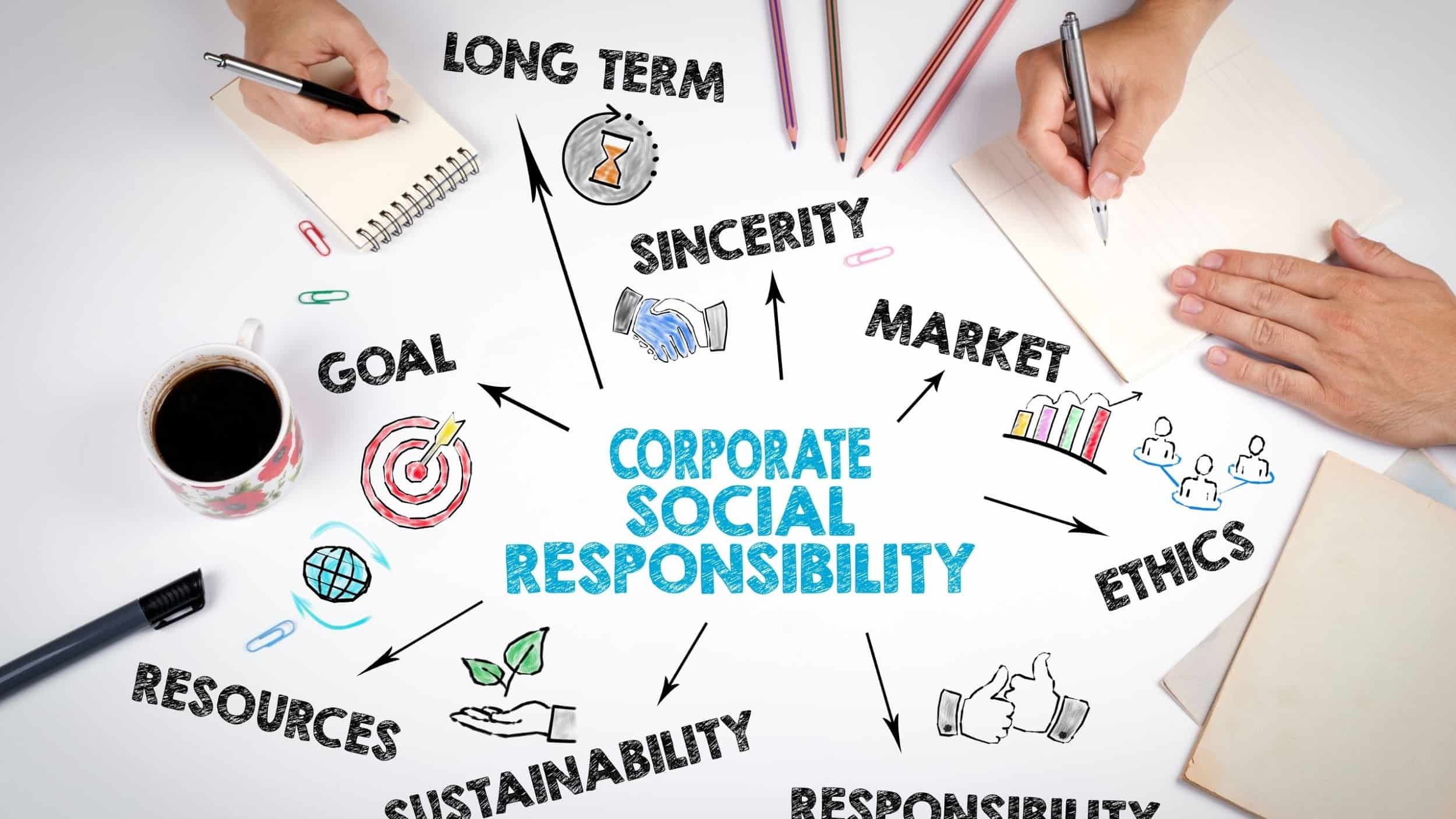 understanding social responsibility for business
