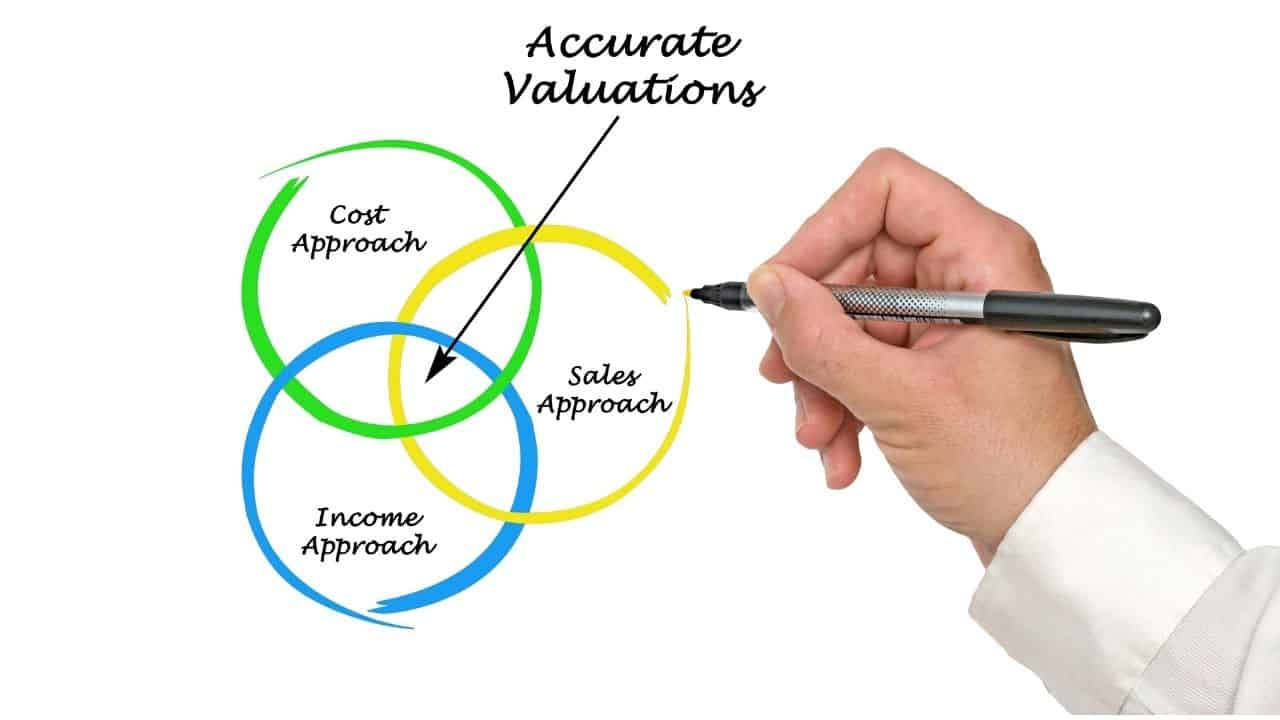 get an accurate business valuation